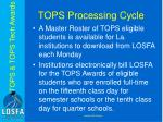tops processing cycle3