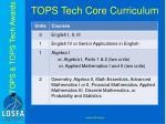 tops tech core curriculum