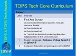 tops tech core curriculum3