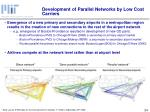 development of parallel networks by low cost carriers