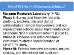 what works in oklahoma schools