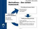 derivatives our review framework