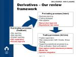 derivatives our review framework1