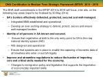 dha contribution to medium term strategic framework mtsf 2014 2019
