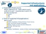 supported infrastructures and applications
