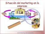 situaci n del marketing en la empresa