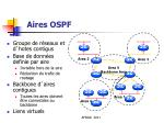 aires ospf