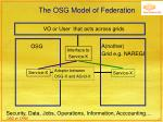 the osg model of federation