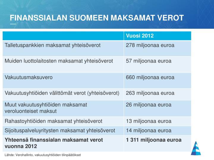 Finanssialan suomeen maksamat verot