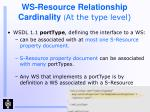 ws resource relationship cardinality at the type level