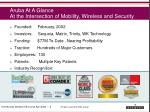 aruba at a glance at the intersection of mobility wireless and security