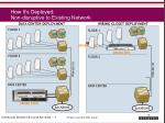 how it s deployed non disruptive to existing network