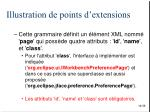 illustration de points d extensions1