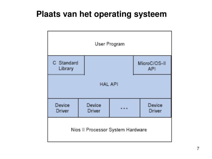 Plaats van het operating systeem