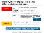 eligibility focus of proposals is a key difference between two pools
