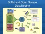 siam and open source dataturbine1