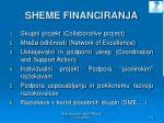sheme financiranja