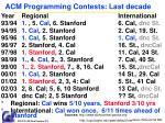acm programming contests last decade