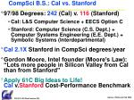 compsci b s cal vs stanford