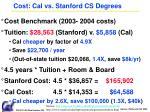 cost cal vs stanford cs degrees
