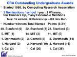 cra outstanding undergraduate awards