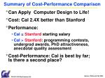summary of cost performance comparison