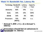 week 14 bandwidth yes latency no