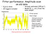 fitter performance amplitude scan on old data