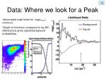 data where we look for a peak
