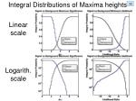 integral distributions of maxima heights