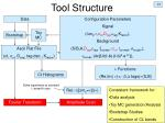 tool structure