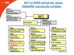 sc7 ja wg6 ty ryhm jossa square standardia tehd n