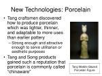 new technologies porcelain