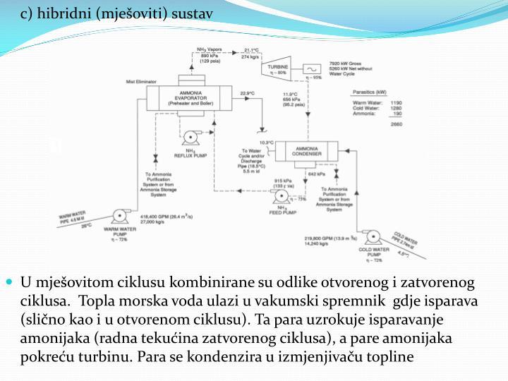 c) hibridni (mješoviti) sustav