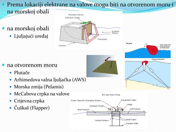 Prema lokaciji elektrane na valove mogu biti na otvorenom moru i na morskoj obali