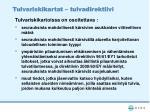 tulvariskikartat tulvadirektiivi