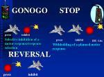gonogo stop