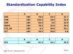 standardization capability index