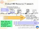 globus ws resource framework