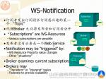 ws notification1
