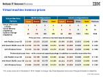 virtual machine instance prices