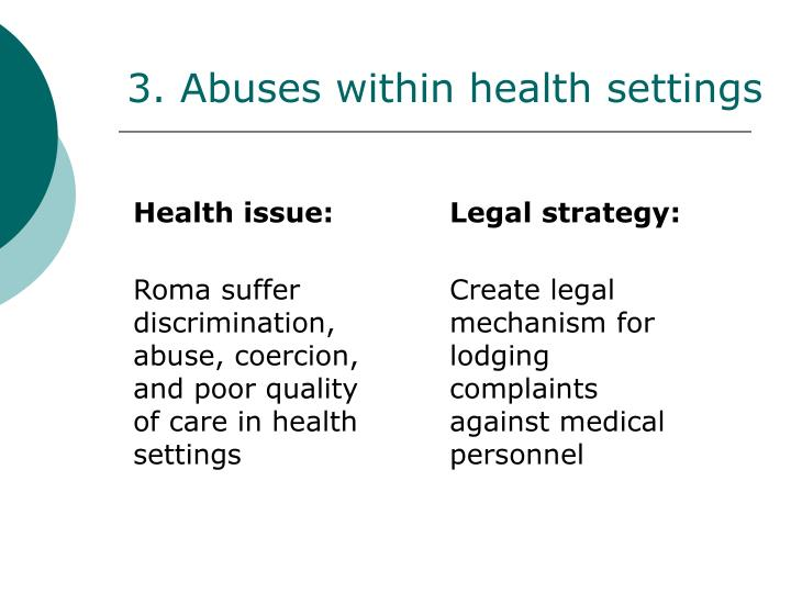 3. Abuses within health settings