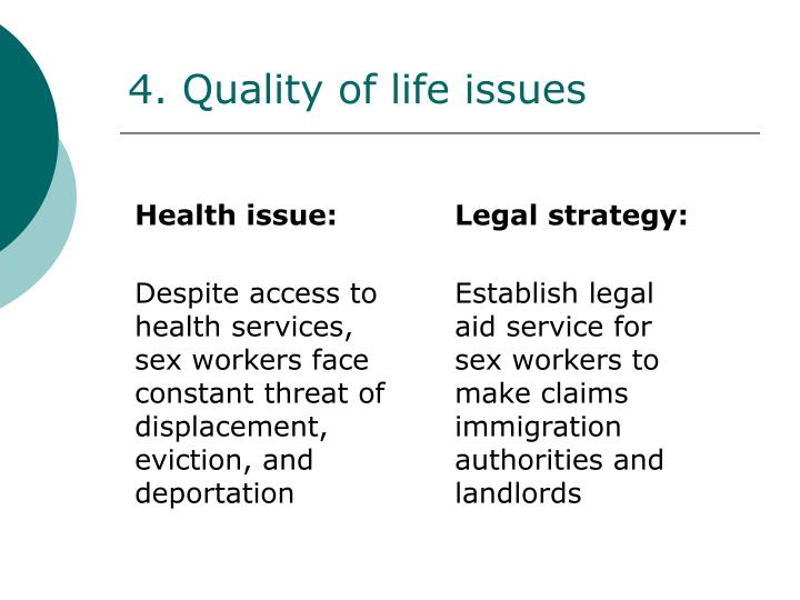 4. Quality of life issues
