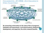 north carolina stem community collaborative nc stem our challenge is ours collectively