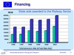 state aids awarded to the railway sector