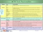 acts tools functionalities