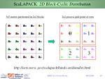 scalapack 2d block cyclic distribution