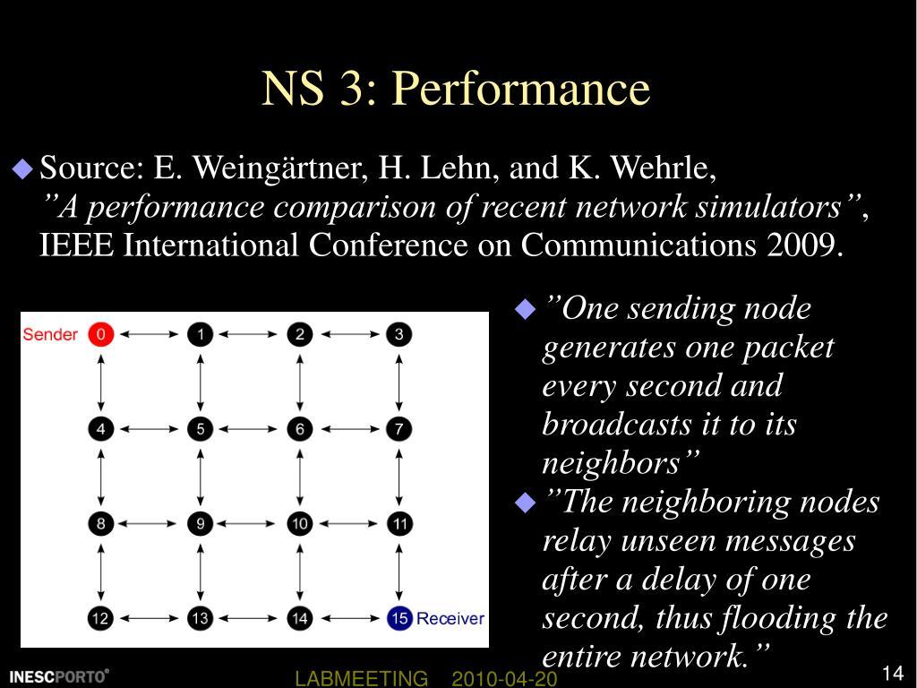 PPT - NS-3: Network Simulator 3 PowerPoint Presentation - ID:4543700
