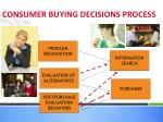 consumer buying decisions process