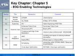 key chapter chapter 5 b3g enabling technologies